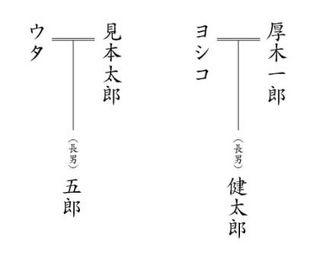 続柄2.jpg
